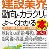 20151104 株日記 郵政3社上場初日結果
