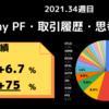 今週My PFは【+6.7%】2021年week 34の米国株資産推移