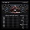 Blackmagic Disk Speed Testでディスクベンチマークを測定してみる。