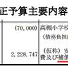 【京大農場】強制収用でないのだから移転補償費は払う必要がないはず