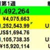 230万円増】投資状況 2021年9月第1週