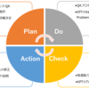 ENECHANGEの品質保証最適化への取り組み