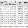 神戸、コマさん、声かけてモンゲー〜神戸レポ最終回