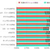 【週間レポ】パパの米株運用状況1〜2019年2月5週目〜
