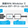国産RPA WinActor で CData ODBC Driverを使う方法:Salesforce のデータを元にメール通知を行う