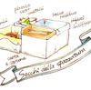 Secchi della spazzatura 「分類ゴミ箱」
