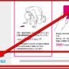 【2020年3月最新】縛りなしWi-FiクーポンコードAmazonギフト券3,000円キャンペーン(You Tuberタイアップ)