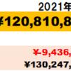 富裕層4カ月目!】2021年6月資産状況