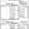 株式会社アルビオン 平成30年度期決算公告