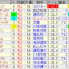 第71回阪神ジュベナイルフィリーズ(GI)