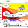 日本古代製鉄の謎(5)タタラ製鉄は直接製鉄法【古代中国・間接製鉄法との根本的な違い】