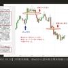 3月期末相場の思惑は?dPaaSを利用して市場の波を乗りこなす方法 FX投資|攻略法