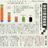 経済同好会新聞 第169号「菅自公明独善政権」