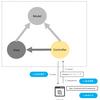 .Net Core MVC を使った初めてのWebアプリ開発 #2
