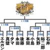 第69試合:NEW JAPAN CUP 2017への雑感