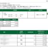 本日の株式トレード報告R1,07,12