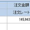 外貨 米ドル【USD】を109.7円で買付 2018年5月