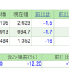 2019.4.16(火) 資産状況