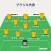 2021コパ・アメリカ【ブラジル】優勝予想!?