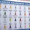 がん検査を約30%OFFで受けてきました