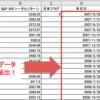【エクセル】日次データから月末の値だけを抽出し月次データを作成する方法
