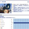 2020/9/18~20のAstraios大海戦はフランスvsポルトガルです