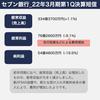 【セブン銀行】増収も大幅減益のワケ【2022年3月期第1四半期決算】