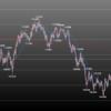 欧州時間の米ドルの見通し 週末要因の値動きに注視