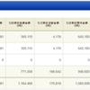 【投資信託】長期インデックス投資 資産公開(2020年10月)