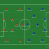 【分岐点となり得るか?】Premier League 15節 アーセナル vs チェルシー