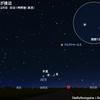 夏休み自由研究!夏休みの終わりに月のとなりにくる木星と土星をみよう!