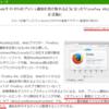 窓の杜 Firefox 44.0 の紹介記事、一部誤解してるかも(追記: OSDNも…)