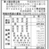 Dropbox Japan株式会社 第4期決算公告