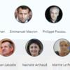 フランス大統領選挙2017日程と候補者!結果はいつで予想はどうなっているのか