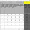 FGO日記(CCCイベントはどう周回すべきか計算していた2月21日)