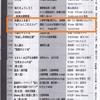 『東京かわら版』7月号に「おてらくごのススメ」告知がのりました。