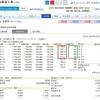 【株式投資】危険な企業の見分け方