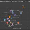 【Jリーグ】2018年のJ3リーグをデータでまとめてみました ~チーム・スタッツ編