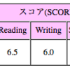 IELTSの初受験の結果...6.0でした!