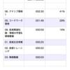 2020/06/24(水)