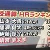 早稲田実業の清宮選手100号の煽り方に物申す