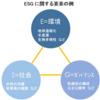 GPIFが行っているESG投資とは。一般手法となるか。