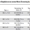 鼻腔MRSA保菌はMRSA感染症のnegative predictive valueが高い