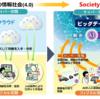 Society 5.0ではなくSociety 4.1(あるいは4.0.1?)
