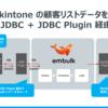 Embulk を使って kintone から MySQL にデータをロード:CData JDBC kintone Driver