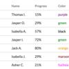 AngularのCDK Tableのコードを読みながら、Viewの組み立て方について調べる