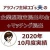 【企業型確定拠出年金+マッチング拠出】2020年10月度実績を公開