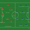 【遠い勝利と一縷の希望】Premier League 13節 アーセナル vs サウサンプトン