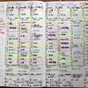 10月第2週の僕のジブン手帳。