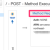AWS API Gateway+LambdaでSlackにメッセージをPOSTする(後編)